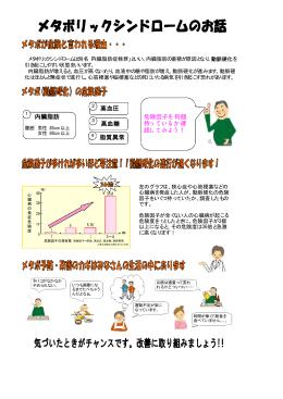 内臓脂肪 高血圧 高血糖 脂質異常 危険因子を何個 持っているか確 認し