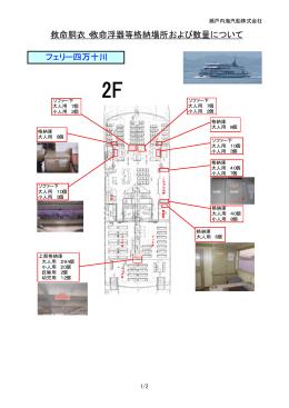 クルーズフェリー四万十川 救命具格納図[PDF]