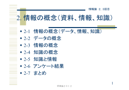2. 情報の概念(資料、情報、知識)