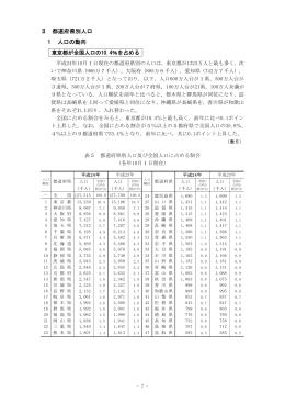 Ⅱ 都道府県別人口 1 人口の動向