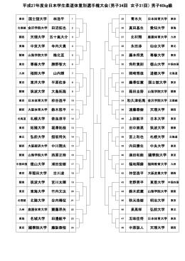平成27年度全日本学生柔道体重別選手権大会(男子34回 女子31回