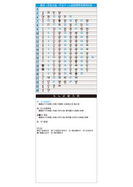 難波・奈良方面 平日ドーム前駅標準発車時刻表 な ん ば 線 凡 例
