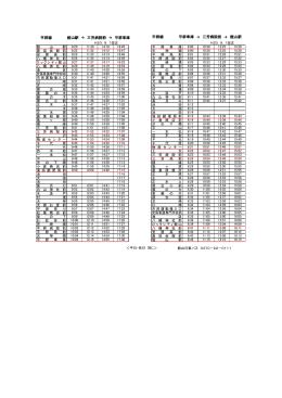 平群線 館山駅 → 三芳病院前 → 平群車庫 平群線 平群車庫 → 三芳