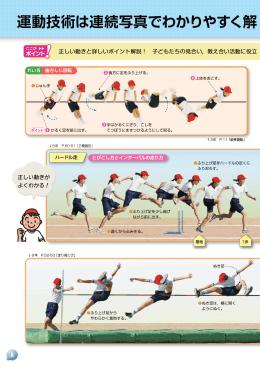 運動技術は連続写真でわかりやすく解