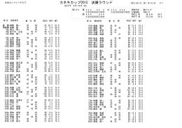 カネキカップ決勝結果(PDF)