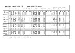 中学生決勝記録一覧 - 兵庫陸上競技協会