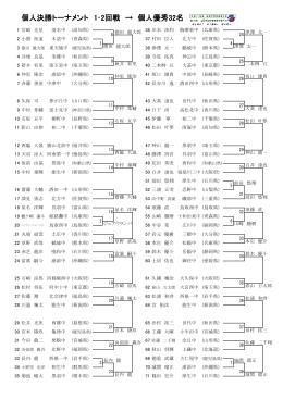 上記全てを含む決勝トーナメント結果【PDF版】