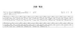 決勝一覧表 - (土)5日