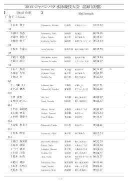 決勝結果記録報告書 - ジャパンパラ大会公式ホームページ