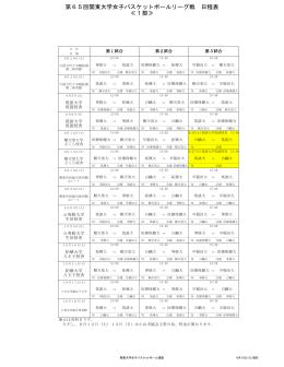 第65回関東大学女子バスケットボールリーグ戦 日程表 ≪1