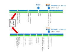 京義線 6号線 京義線 空港鉄道(ソウル-金浦