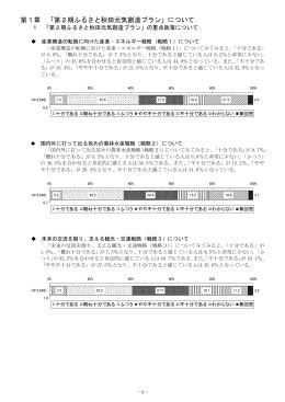 第1章 「第2期ふるさと秋田元気創造プラン」について