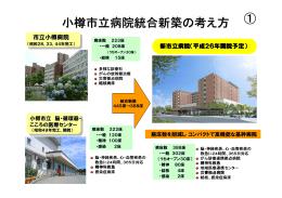 市立病院 ( しりつびょういん ) 統合 ( とうごう )