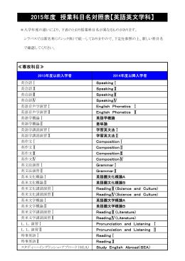 2015年度 授業科目名対照表【英語英文学科】