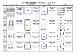 【人事労務会館】会議室レイアウト表(各形式の最大ご利用人数) 大 会 議