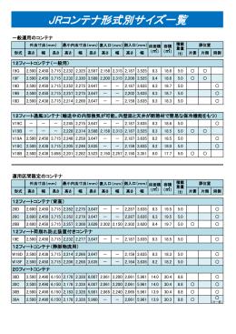JRコンテナ形式別サイズ一覧表