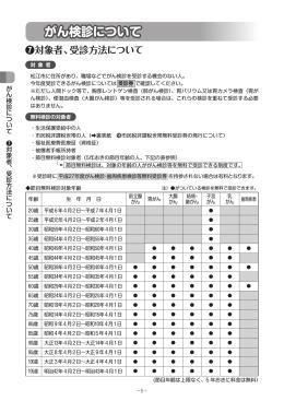 平成27年度けんしんのお知らせ(がん検診について)PDF