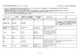 清酒の専門用語の標準的英語表現リスト(Sake
