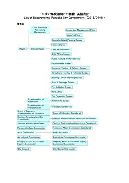 平成27年度福岡市の組織 英語表記 List of Departments, Fukuoka City