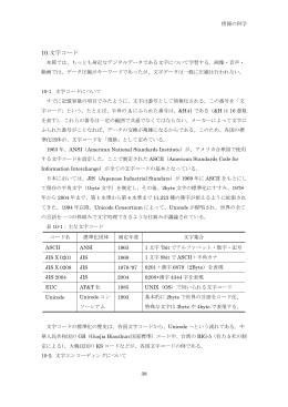 10.文字コード