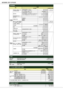 裁判事務に関する料金表