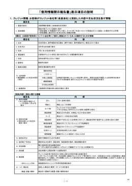 「信用情報開示報告書」表示項目の説明