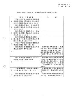 9狛江市監査委員の選任につき同意を求めることについて地方自治法第