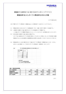 燃焼効率(%)からボイラの熱効率を求める手順 (PDF)