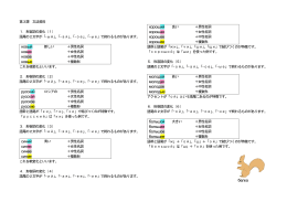 資料(PDF)
