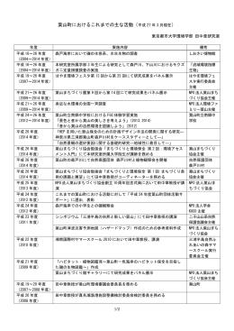 田中研究室葉山町関連活動実績一覧