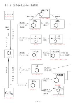 §33 芳香族化合物の系統図