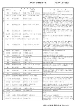 長岡京市自治会区域一覧 (平成25年4月1日現在)