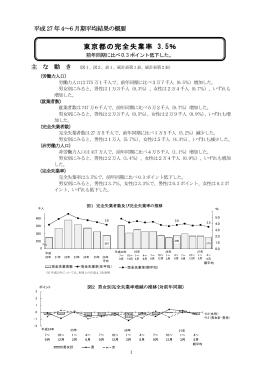 東京都の完全失業率 3.5%