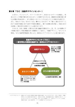 第6章 TDC(高島平デザインセンター) まちづくり事業 地域デザイン まち