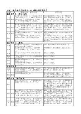 議会運営委員会関係 [167KB pdfファイル]