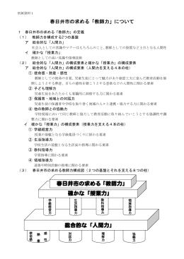 総合的な「人間力」 - 春日井教育ネットワーク