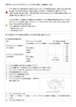 TPM1000 によるマツダ RF-CDT エンジンの DPF 初期化(強制再生)方法