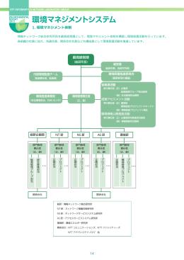 環境マネジメントシステム[PDF 3652KB]