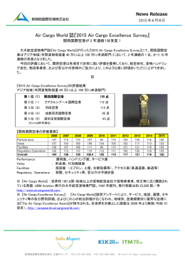 Air Cargo World誌「2015 Air Cargo Excellence Survey」関西国際空港