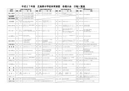 平成27年度 広島県中学校体育連盟 各種大会 日程一覧表
