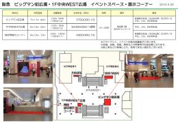 阪急 ビッグマン前広場・1F中央WEST広場 イベントスペース・展示コーナー