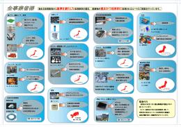 サービス一覧 - 萬世リサイクルシステムズ株式会社