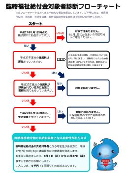 平成27年度臨時福祉給付金対象者診断フローチャート(PDF:555KB)