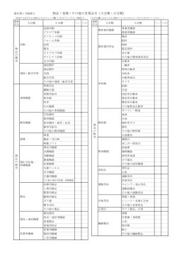 物品・役務・その他の営業品目(大分類・小分類)