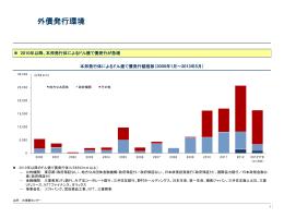 外貨建て地方債の発行関係資料(PDF形式, 143.92KB)