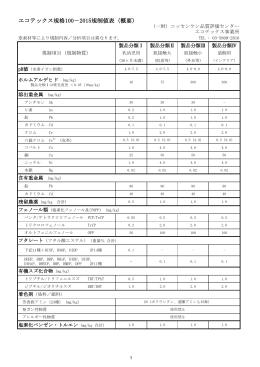 エコテックス規格100-2015規制値表