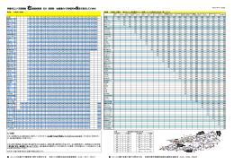 多摩市ミニバス東西線 右循環時刻表 及び 運賃表 (右循環のバス停留所