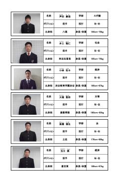 名前 大福 聖弥 学部 文情 ポジション 投手 投打 右・左 出身校 倉敷青陵