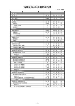 技術研究本部主要幹部名簿