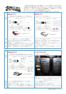 XpanD 方式 RealD 方式 Dolby3D 方式 IMAX3D方式